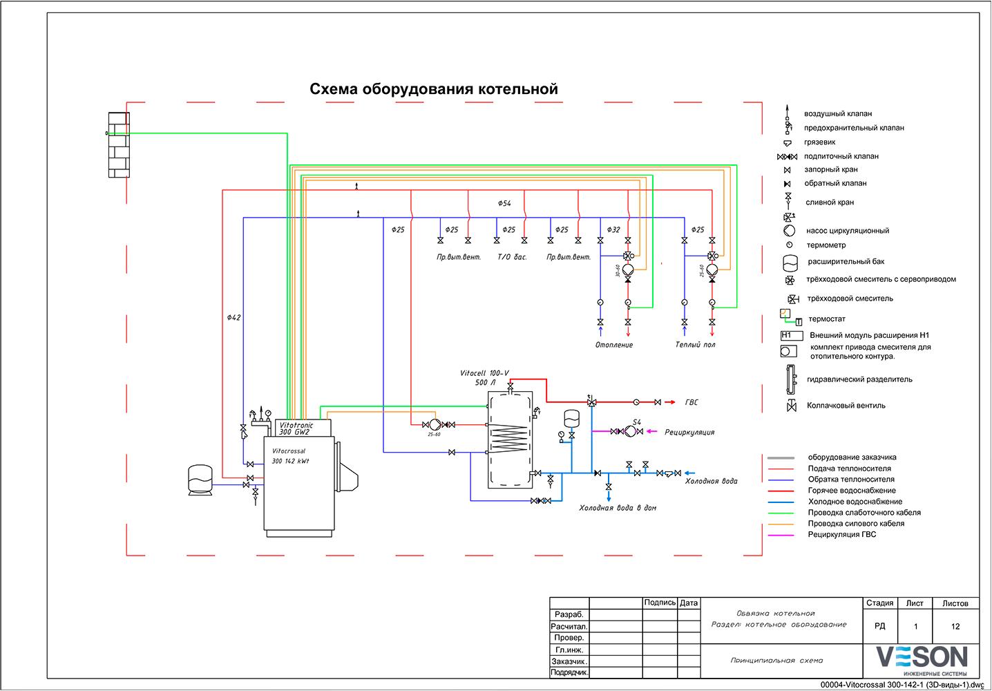 Расчёт тепловой схемы производственно-отопительной котельной